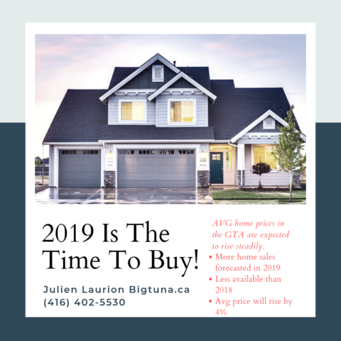 2019 is the time to buy a house